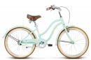 Le Grand Sanibel Jr Mint Glossy Go by Bike